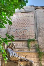 Памятник Дмитрию Ивановичу возле его периодической таблицы на стене ВНИИ метрологии им. Менделеева в Санкт-Петербурге